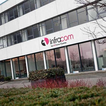 Infracom vestiging Zwolle
